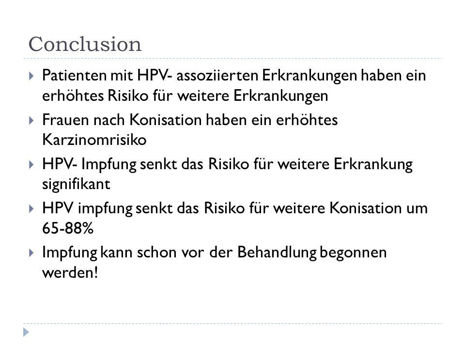 hpv impfung vor konisation hpv lábhólyagok